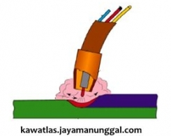 Pengelasan GMAW (Gas Metal Arc Welding)
