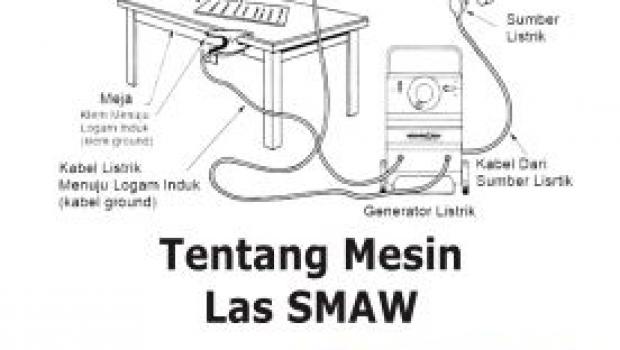 Tentang Mesin Las SMAW